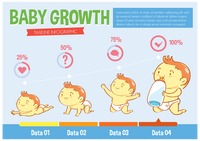 Baby growth infographic