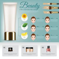 Beauty infographic