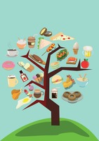 Food items tree