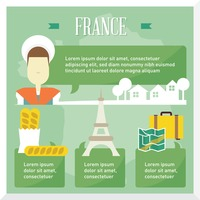 France travel infographic
