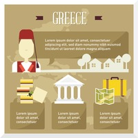 Greece travel infographic