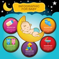 Infographic for baby