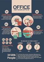 Infographic of office