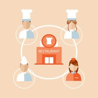 Infographic of restaurant occupations