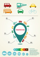 Infographic of transportation