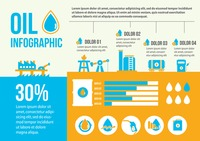 Oil refinery infographic