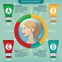Spa infographic