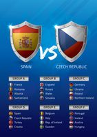 Spain vs czech republic