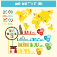 World destinations infographic