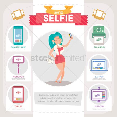 Banners : Infographic of how to selfie