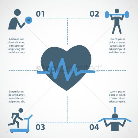 Heart : Infographic on exercise activity