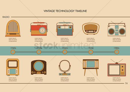 Retro : Vintage technology infographic