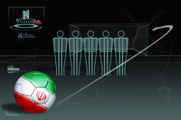 Free kick infographic with iran soccer ball