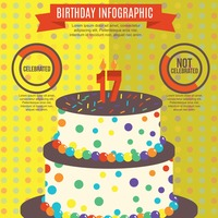 Popular : Birthday infographic