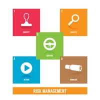 Collection of risk management icons