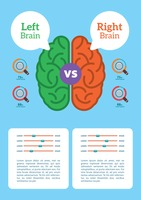 Infographic of brain