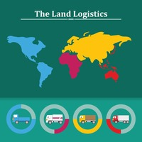 The land logistic