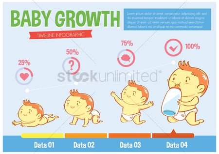 Babies : Baby growth infographic