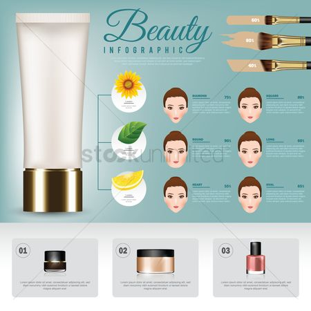 Cosmetic : Beauty infographic