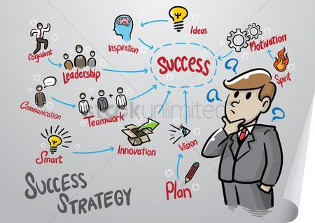 Smart : Business man with a success mind map