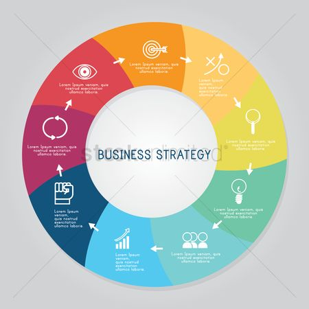 Researching : Business strategy concept