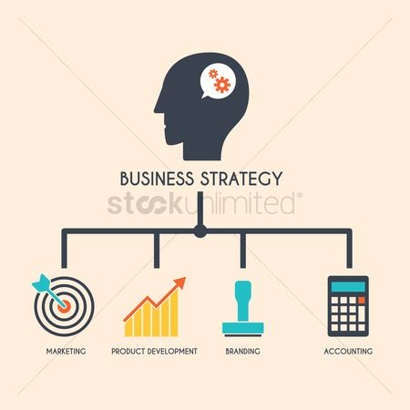Head : Business strategy concept
