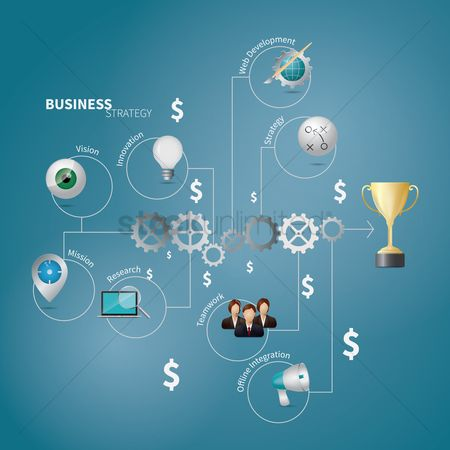 Profits : Business strategy concept