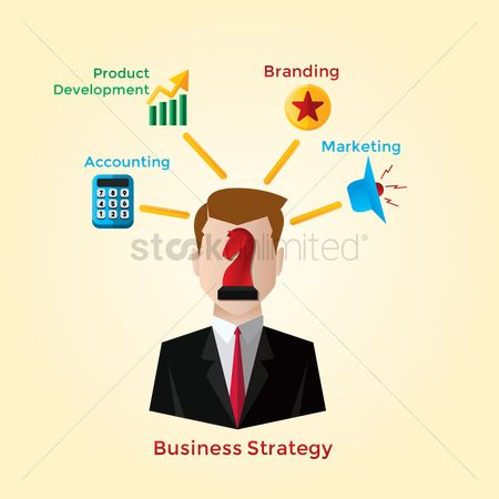 Favourites : Business strategy
