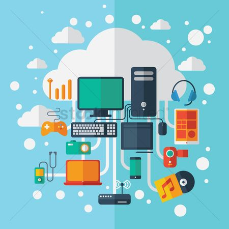 Accessories : Cloud computing technology