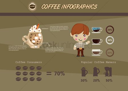 Makers : Coffee infographics