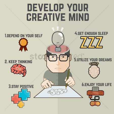 Sketching : Creative mind infographic