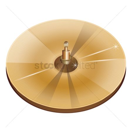 Percussions : Cymbal