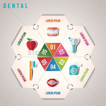 Tooth with braces : Dental infographic