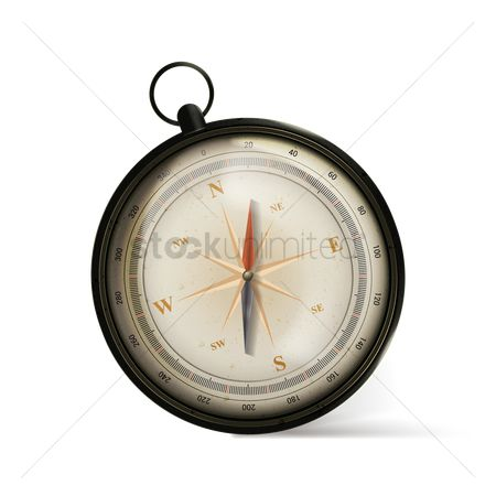 East : Direction compass