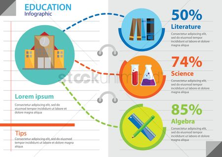 Tips : Education infographic