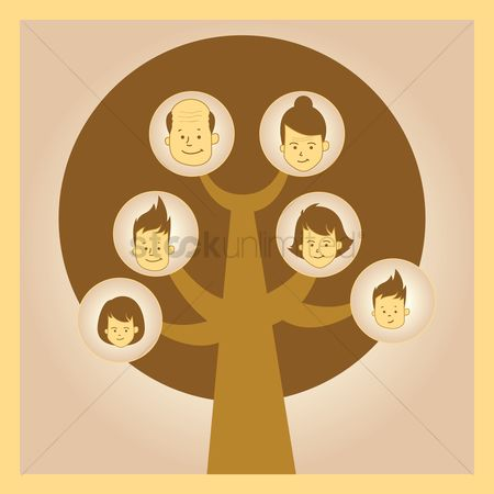 Kids : Family tree