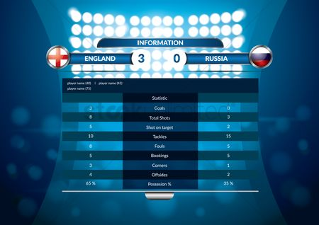 Footballs : Football match field statistics