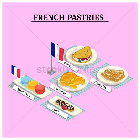 Plates : French pastries