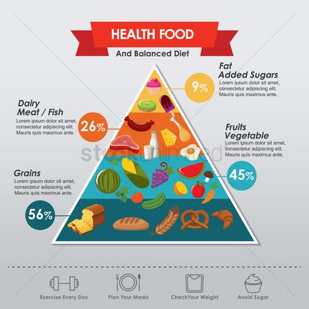 Health : Health food and balanced diet design
