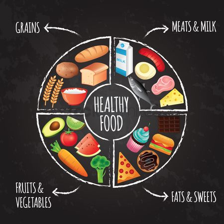 Pizzas : Healthy food design