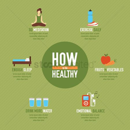 Activities : How to be healthy design