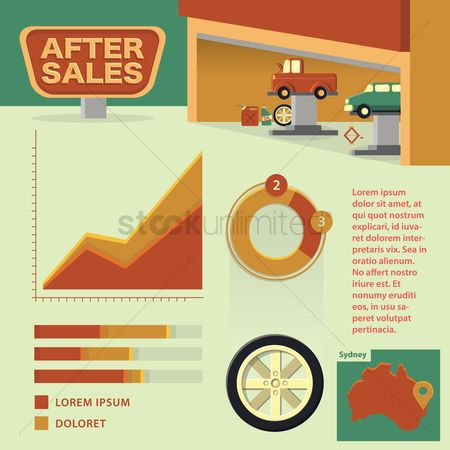 Tyre : Infographic of after sales