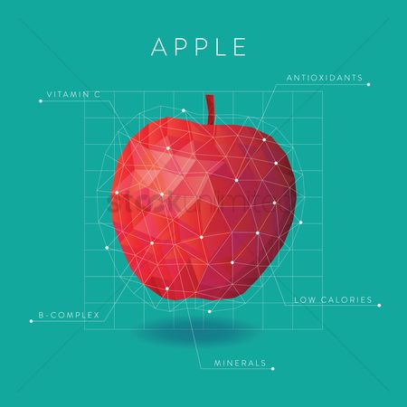 Polygon : Infographic of an apple