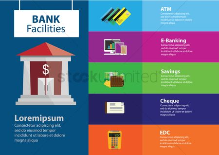 Banking : Infographic of bank facilities