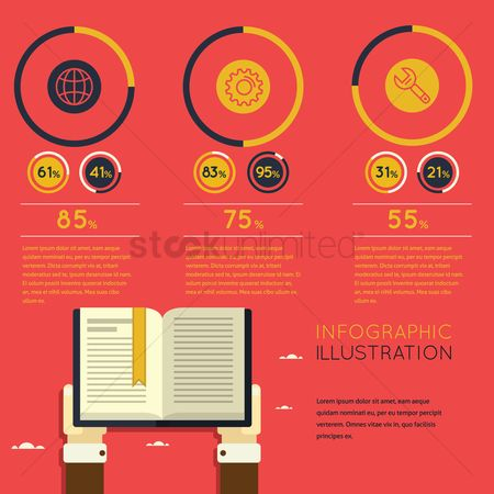 Notebooks : Infographic of digital learning