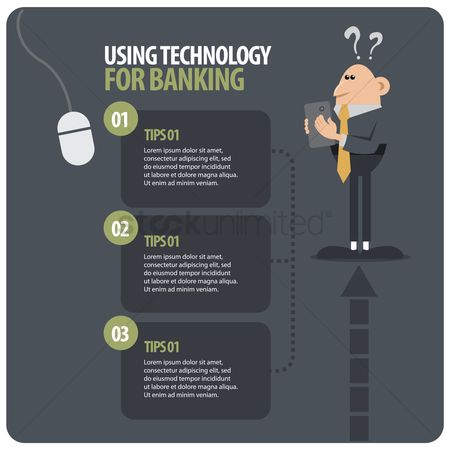 Tips : Infographic of e-banking