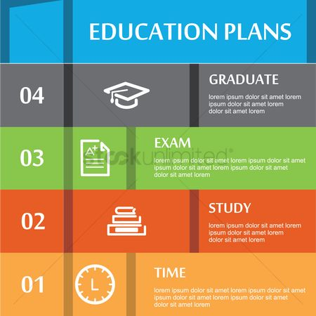 Time : Infographic of education plans