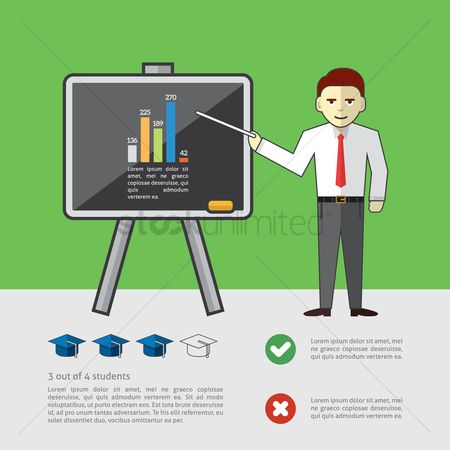 Blackboard : Infographic of education