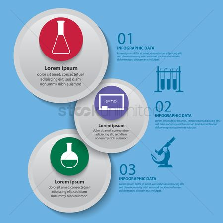 Physic : Infographic of education