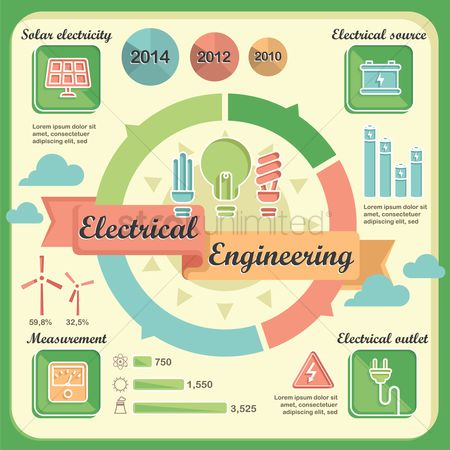 Electricity : Infographic of electricity